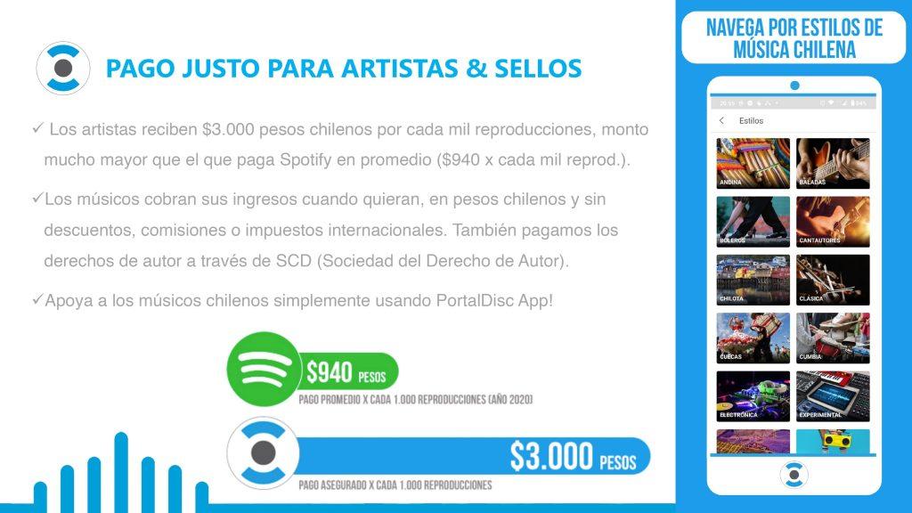Infografía con las regalías de PortalDisc App hacia artistas en comparación con Spotify.